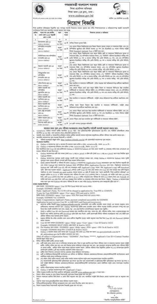 EEDMOE Job Circular 2020